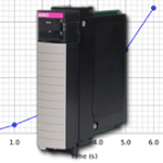 Product Alert Thumbnail: High Speed Data Acquisition Module for ControlLogix PLC's