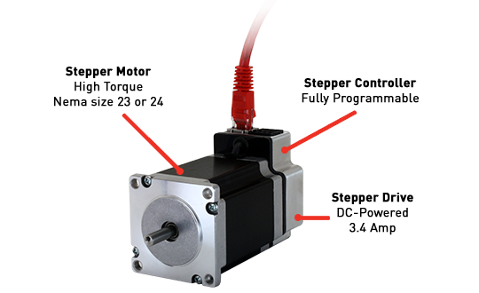 SMD23E2 Networked Series Integrated Stepper Motor + Controller +