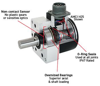 Resolver-Cutaway-with-key-points.jpg